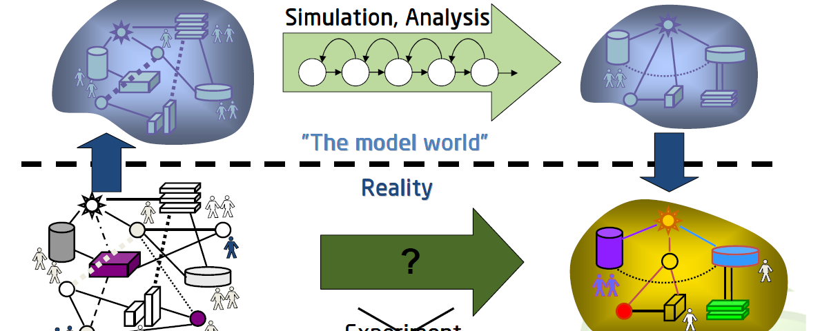 Decision making with simulation