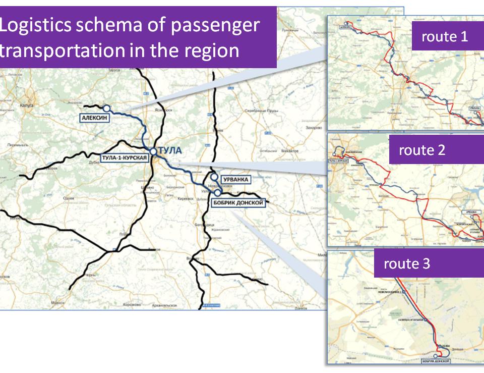 Regional passenger transportation simulation model