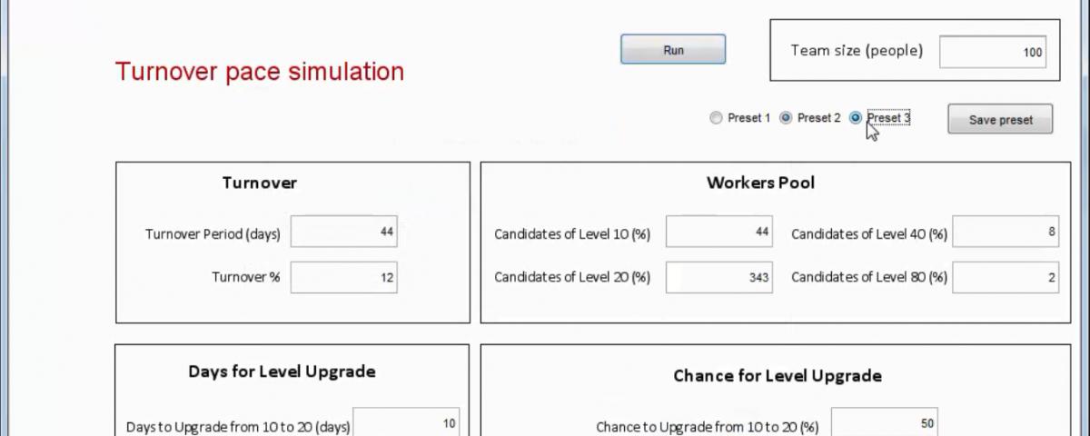 Модель оценки эффективности HR-стратегии