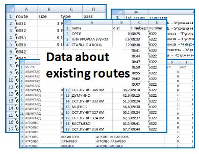 Routes data for passenger railroad transportation simulation model