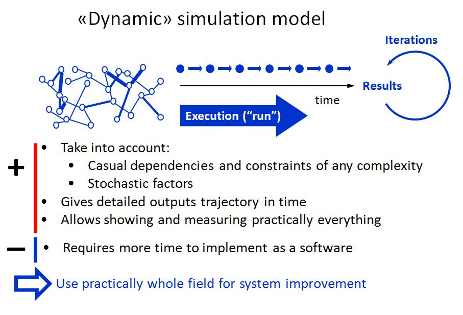 Dynamic simulation pros and cons